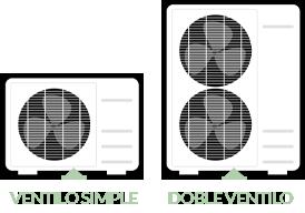 Cubierta de aire acondicionado apta para ventiladores simples y dobles
